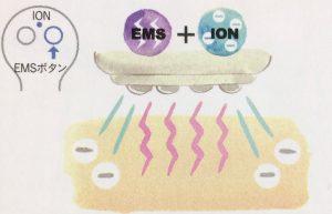 EMSモード